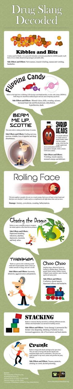 Detox Medications For Nursing by Opiate And Opioid Addiction Infographic Nursing Student