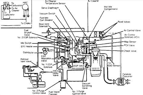 I Need A Vacuum Hose Diagram For A 1989 Ford Festiva W 1