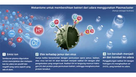 Air Purifier Fp Fm40y B jual sharp air purifier fp fm40y b murah bhinneka