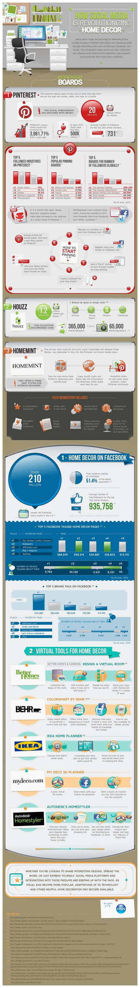 home decor infographic social media is tranforming home design space infographic