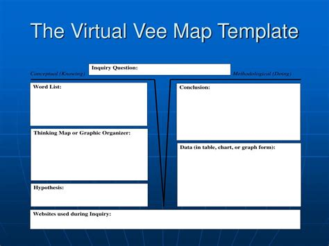 Ppt The Virtual Vee Map A Template For Internet Inquiry Vee Diagram Template