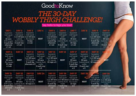 challenge for the 30 day wobbly thigh challenge thigh exercises to try