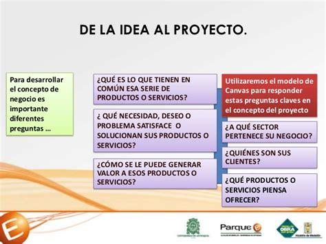 modelos hechos de proyectos empresariales presentacion ideas de negocios
