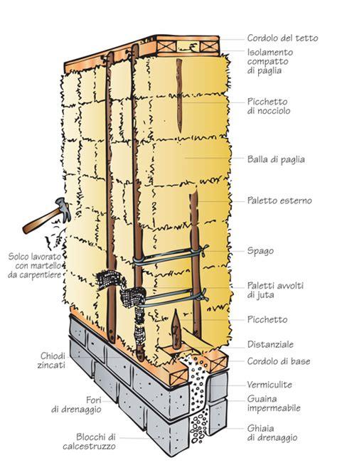 casa di paglia costruire di paglia bricoportale fai da te e bricolage