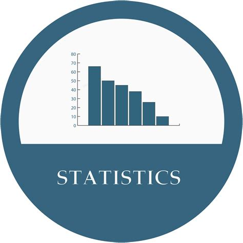 housing planner statistics department of housing planning and local