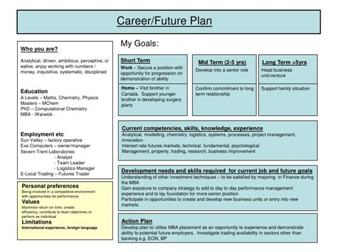how to write a career plan template career plan exle