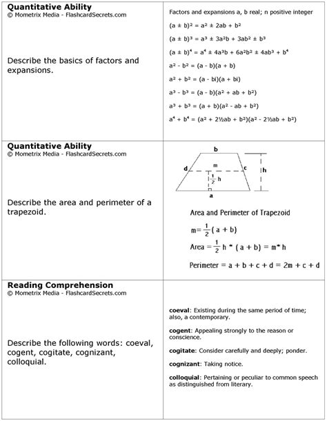 gre writing section exles 28 gre essay sles a student mind gre sections