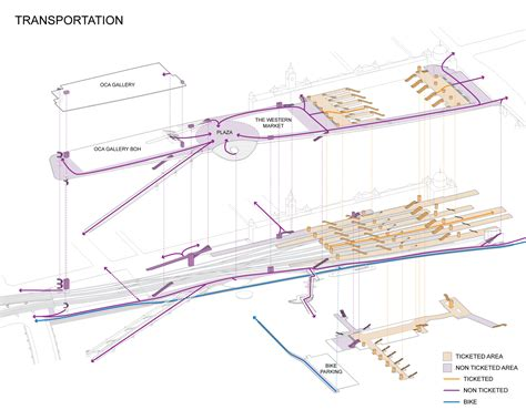 Floorplan Layout gallery of the flinders street station winning proposal