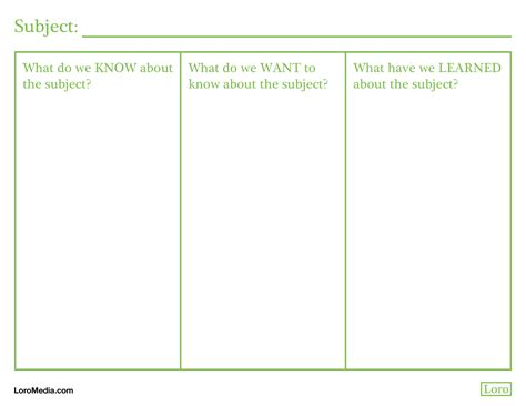 kwl chart pin kwl chart what we want to on