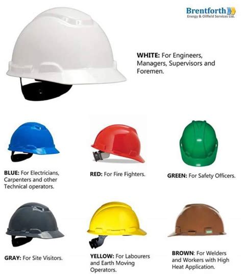 what do different colours difference between different safety helmets colors