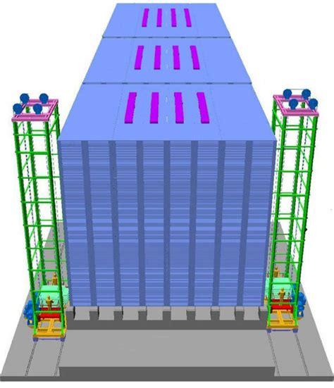 yii gallery tutorial india based neutrino observatory kerala tamilnadu border