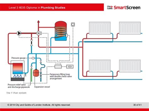 complex domestic heating systems layouts and controls