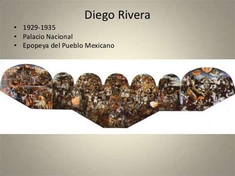 Total 3d Home Design Deluxe 9 0 Free Download by Epopeya Pueblo Mexicano Diego Rivera La Epopeya Del