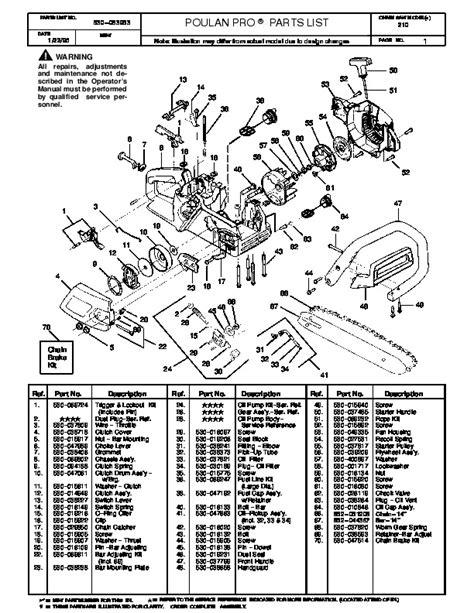 poulan pro chainsaw parts diagram poulan pro chainsaw parts poulan pr gas chain saw parts