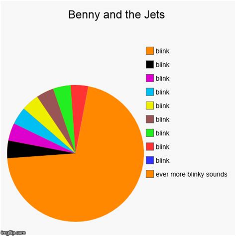 bennie and the jets benny and the jets imgflip