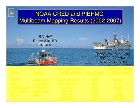 Cd Pria Pacific benthic habitat mapping
