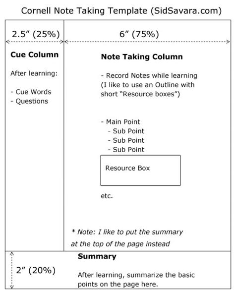 cornell note taking template learn to take better notes 3 note taking strategies