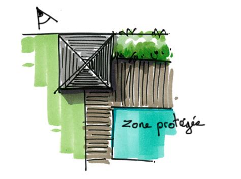 Comment Se Cacher Du Vis à Vis by 3 Solutions Pour Se Cacher D Un Vis 224 Vis Au Jardin