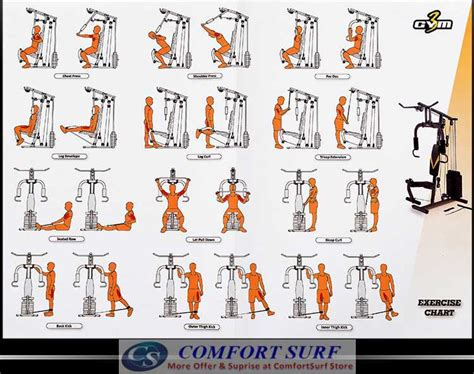 f7 multi function home station fitness workout press