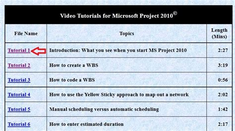 online tutorial microsoft project online traininge microsoft project online training