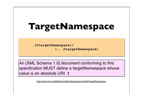 pattern date xsd xml schema patterns for databinding