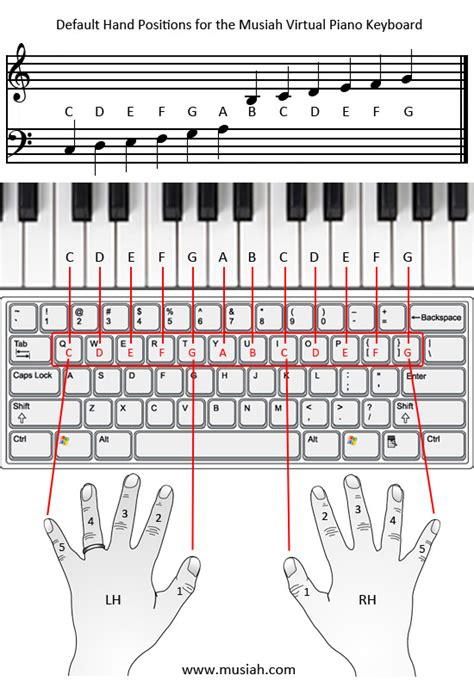 Computer Keyboard Tutorial Online | free virtual piano keyboard play piano notes on your