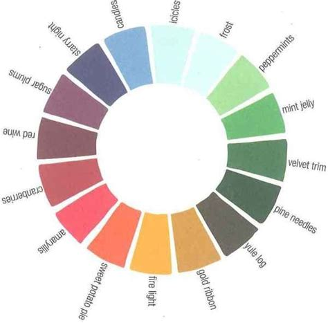 pastel color wheel 1000 images about colors that move you on