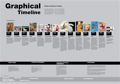 design art history timeline modern graphical timeline by yasuyassyash on deviantart