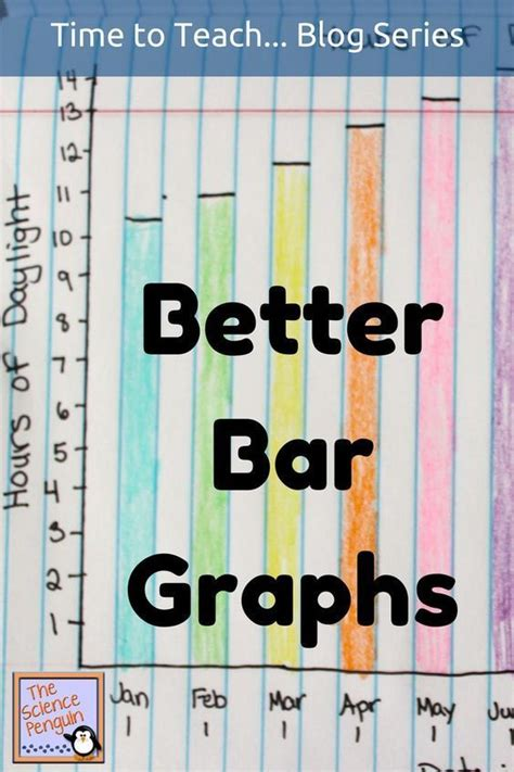 How To Make A Bar Graph On Paper - 17 best ideas about bar graphs on statistical