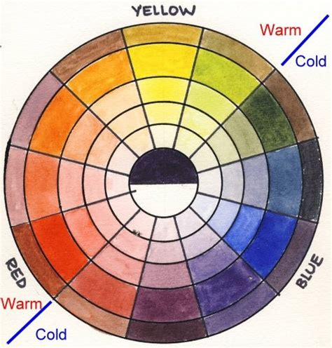 color wheel cold warm colors classroom