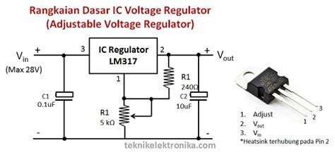fungsi kapasitor berdasarkan jenisnya konstruksi integrated circuit 28 images fungsi kapasitor berdasarkan jenisnya 28 images