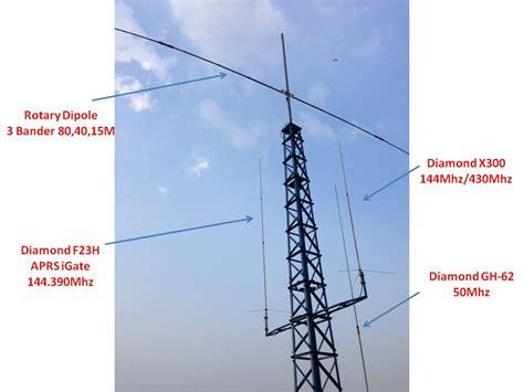Antena X300 Ye0eee Callsign Lookup By Qrz Ham Radio