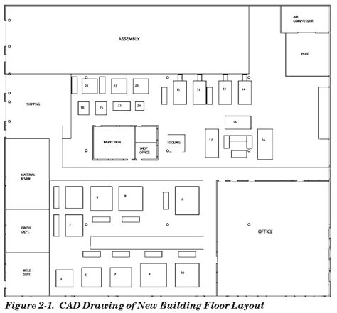 layout design for manufacturing image gallery manufacturing layout