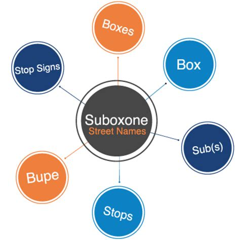 Suboxone Detox Centers In Pa by When Help Goes Wrong Suboxone Methadone La