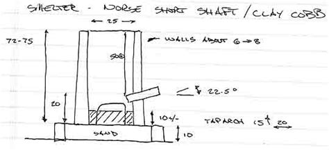 standard stud wall thickness untitled document www warehamforge ca