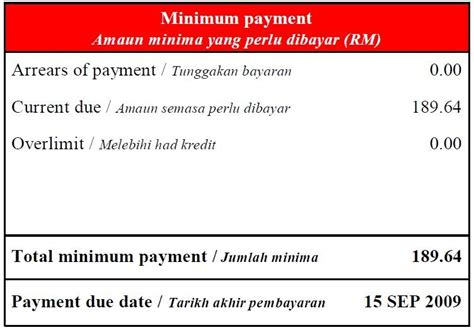 Hsbc Letter Of Credit Cost Waive Late Credit Card Payment Fees And Charges