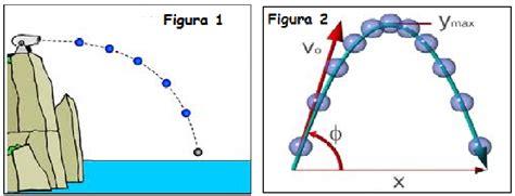 imagenes en movimiento html ejemplos cinem 225 tica movimiento de los cuerpos movimiento