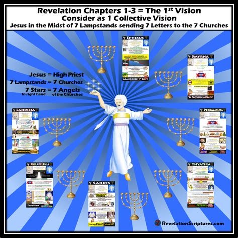 Amazing Letters To The Seven Churches #4: Jesus-in-the-Midst-of-7-Lampstands-or-7-Churches-1st-Vision-Book-of-Revelation-Chapters-1-2-3-RevelationScriptures.com_-1024x1024.png