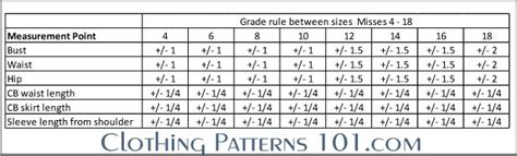 pattern grading table pattern grading and sizing