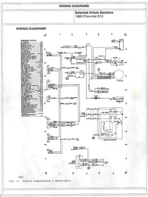 1988 chevy wiring diagram wiring diagram image information 1988 chevrolet s10 engine compartment and headlights wiring diagrams all about wiring diagrams