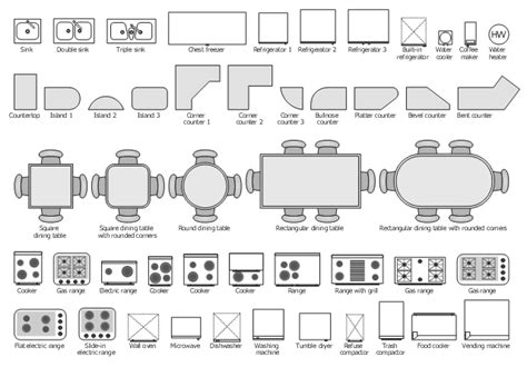 kitchen symbols for floor plans kitchen sink floor plan symbol