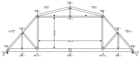 gambrel roof plans gambrel roof truss plans home plans blueprints 30047