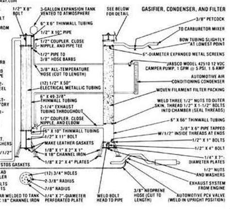 buy wood gasifier plans wood project application