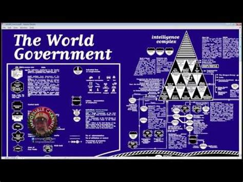 basic illuminati structure illuminati power structure revealed in document