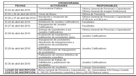 convocatoria planilla ministerio publico convocatoria a concurso p 250 blico de m 233 ritos