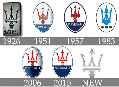 Maserati Logo Meaning by Maserati Logo Maserati Symbol Meaning History And Evolution
