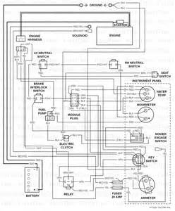 scag zero turn mowers electrical schematic scag get free image about wiring diagram