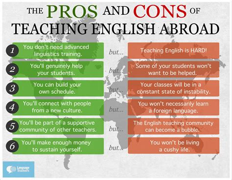 Pros And Cons Of One Year Mba by Pros And Cons Of Teaching Abroad Language News