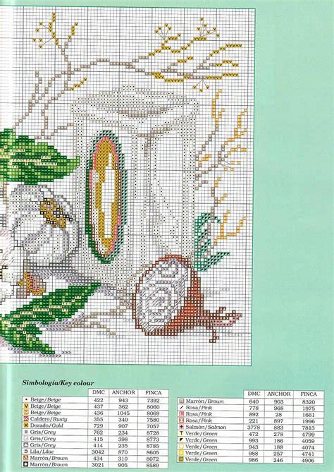 disegni a punto croce per cucina disegno 187 schemi punto croce per cucina ispirazioni