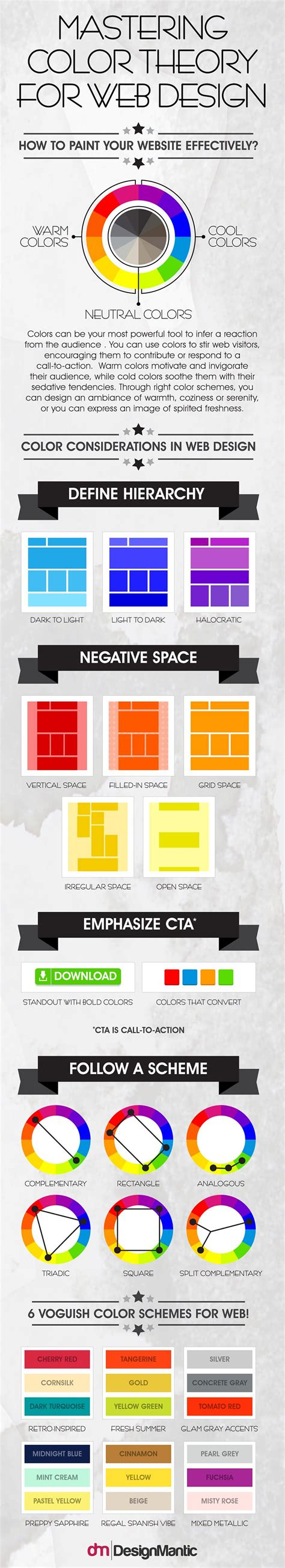 web layout theory colour theory webdesign how to colour your website